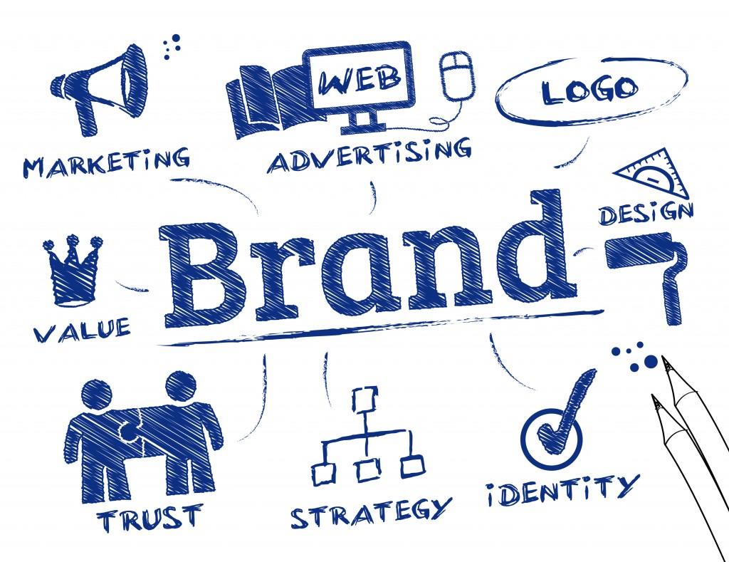 E-branding, la stratégie des marques sur le web
