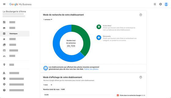 Google-My-Business stats