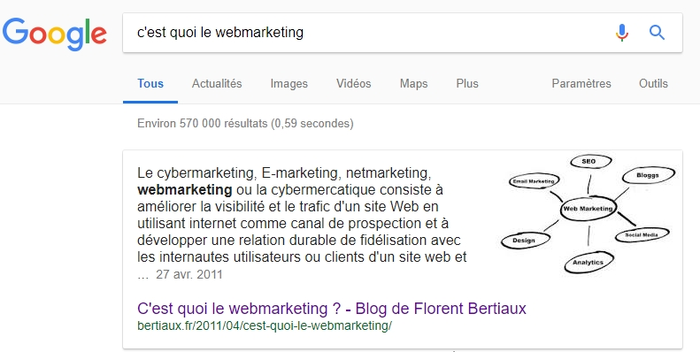 definition featured snippet
